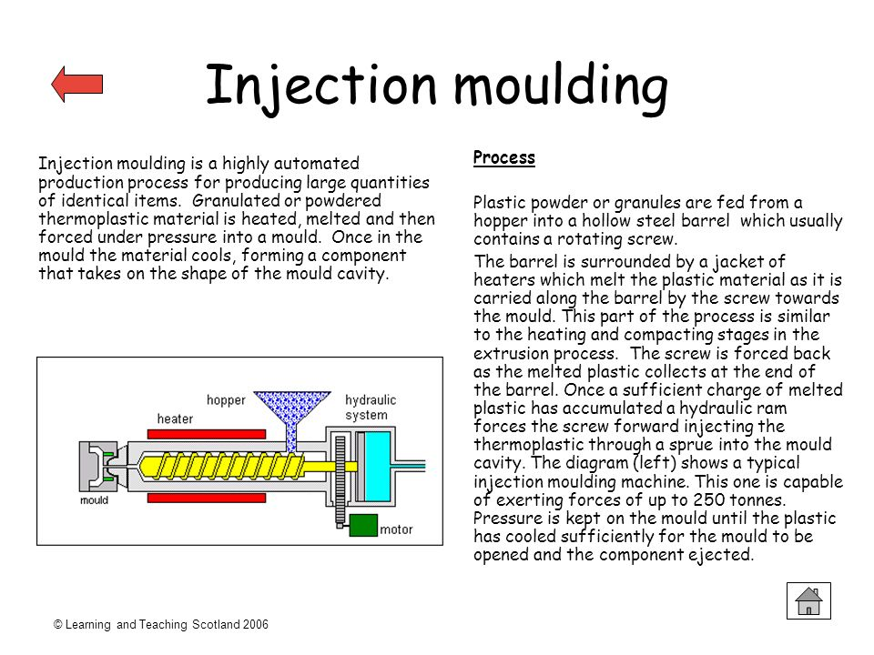 © Learning and Teaching Scotland 2006 Extrusion This process can be compared to squeezing toothpaste from a tube.