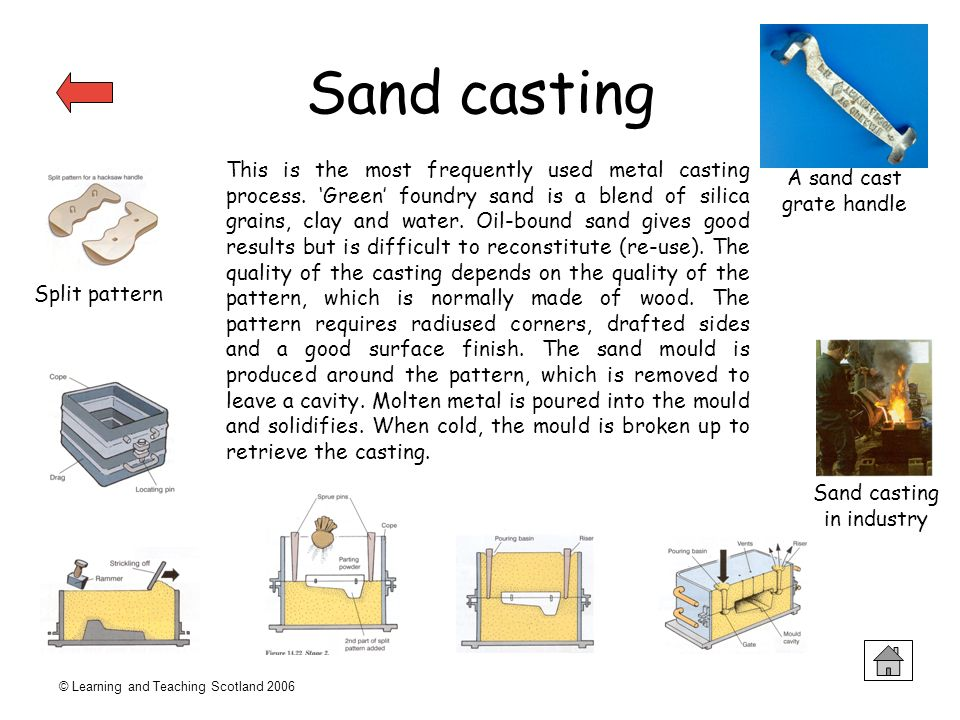 © Learning and Teaching Scotland 2006 Sand casting Sand casting in industry A sand cast grate handle Split pattern This is the most frequently used metal casting process.