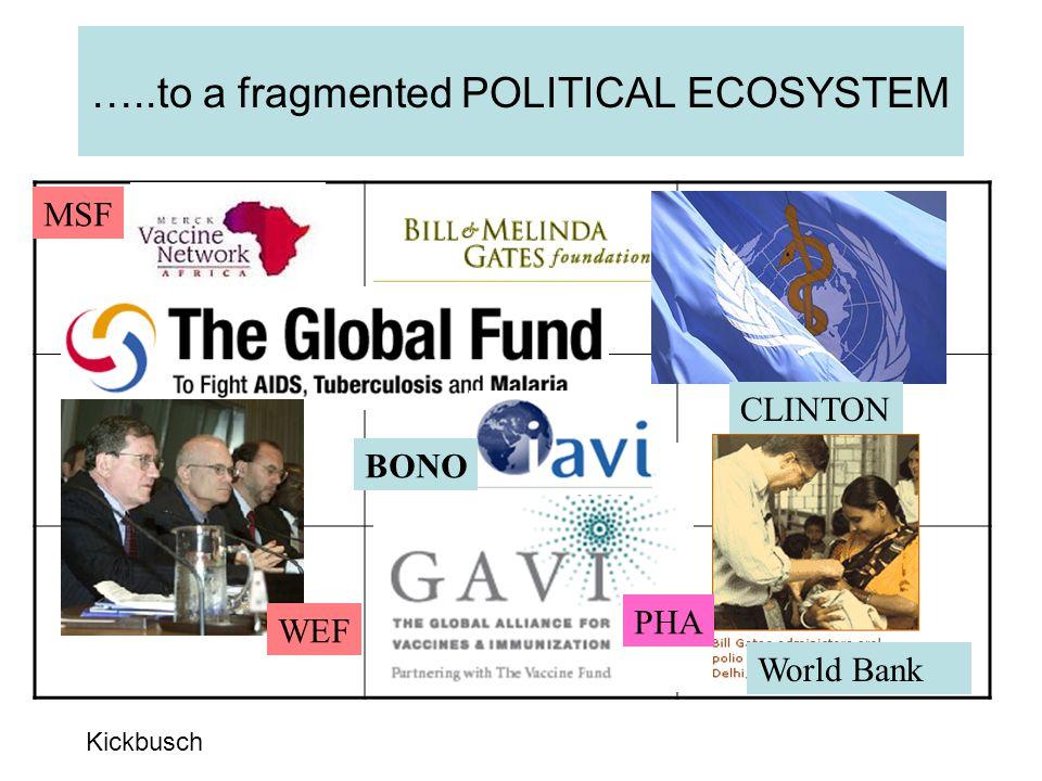 …..to a fragmented POLITICAL ECOSYSTEM BONO CLINTON MSF WEF PHA World Bank Kickbusch