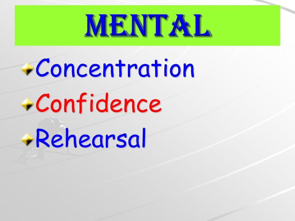 Mental ConcentrationConfidenceRehearsal