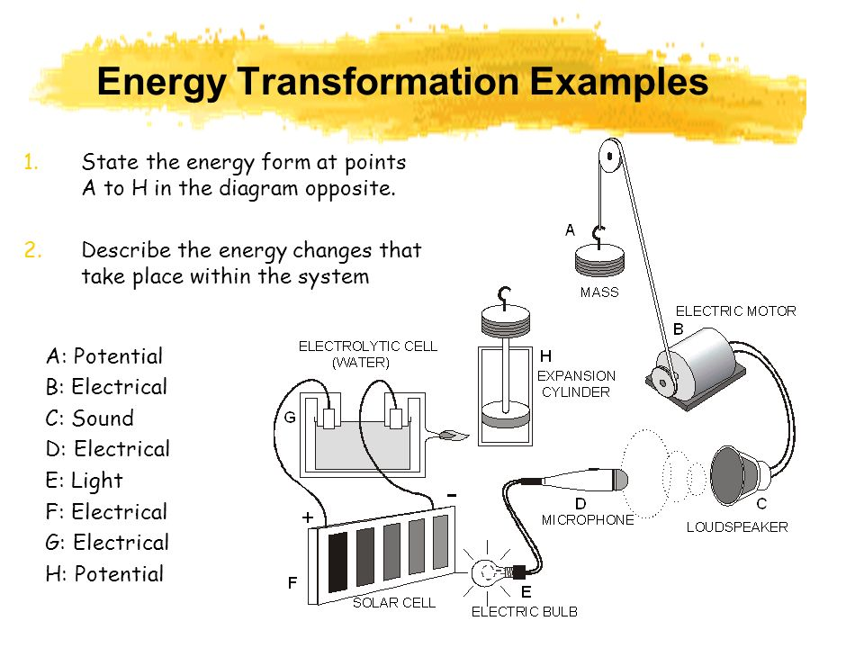Energy Transformation Examples 1.State the energy form at points A to H in the diagram opposite. 2.Describe the energy changes that take place within