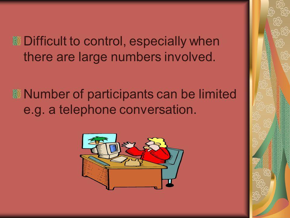 WRITTEN COMMUNICATION This method includes: LETTERS MEMOS REPORTS ADVERTS JOB DESCRIPTIONS