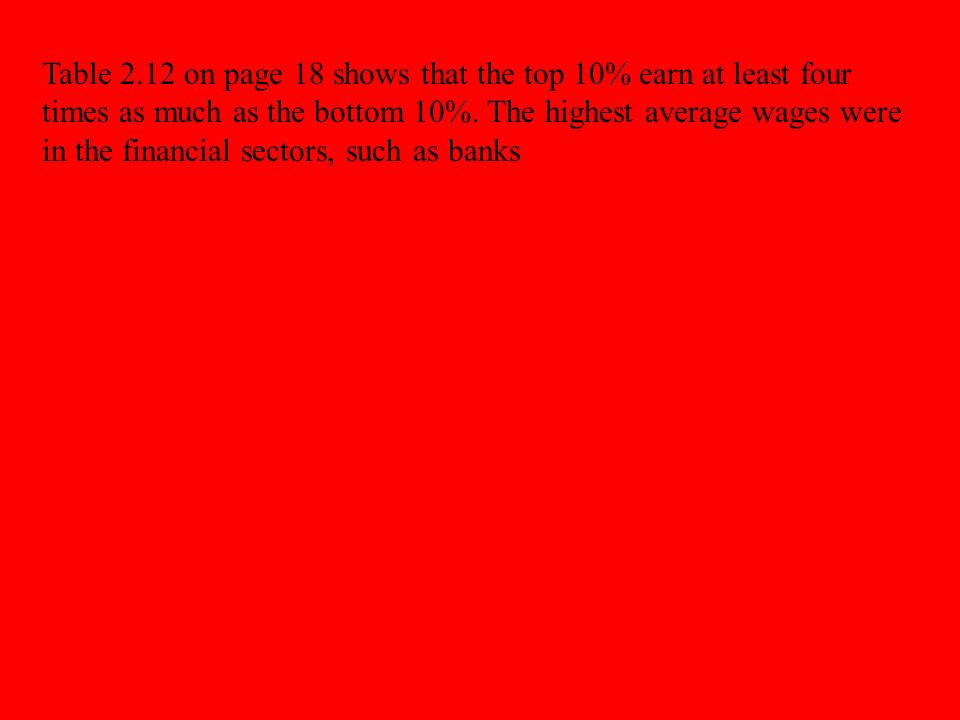 Table 2.12 on page 18 shows that the top 10% earn at least four times as much as the bottom 10%. The highest average wages were in the financial secto