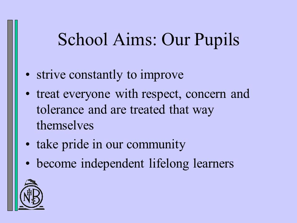 School Aims: Our Pupils strive constantly to improve treat everyone with respect, concern and tolerance and are treated that way themselves take pride in our community become independent lifelong learners