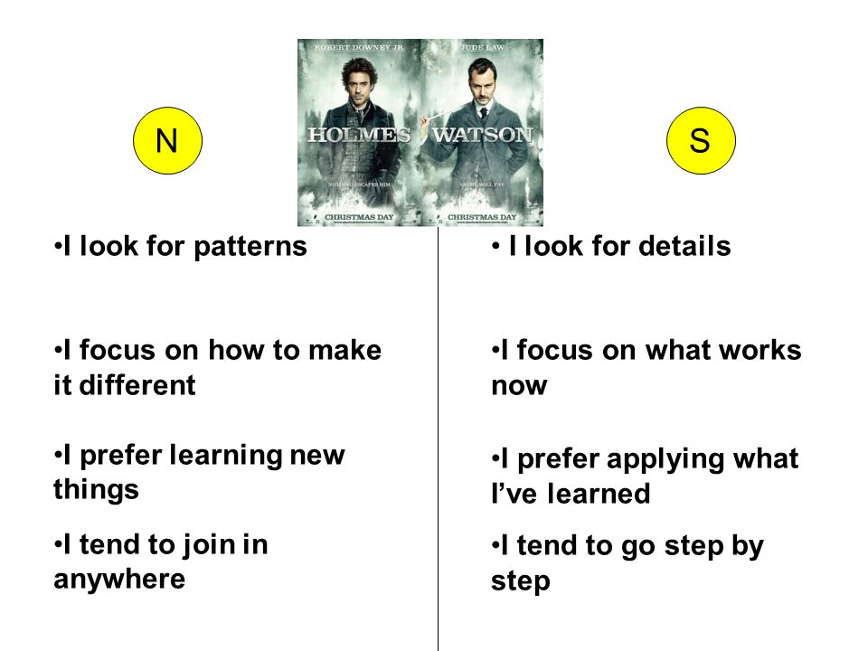 NS I look for details I focus on what works now I prefer applying what Ive learned I tend to go step by step I look for patterns I focus on how to make it different I prefer learning new things I tend to join in anywhere