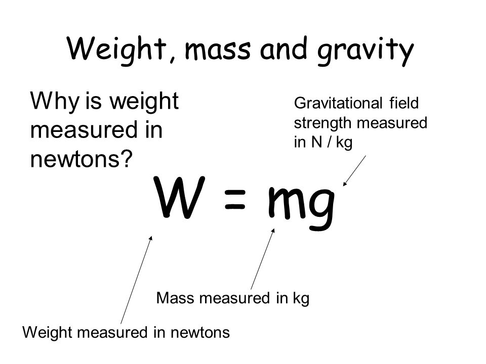 W = mg Weight, mass and gravity Weight measured in newtons Mass measured in kg Gravitational field strength measured in N / kg Why is weight measured