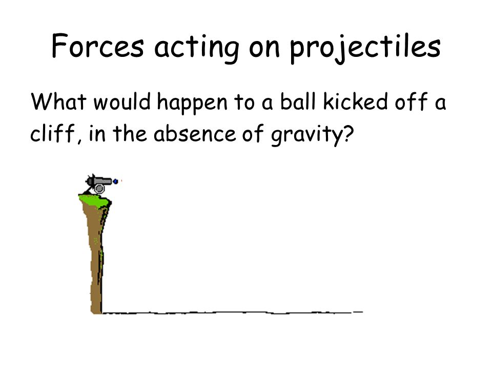 Forces acting on projectiles What would happen to a ball kicked off a cliff, in the absence of gravity?