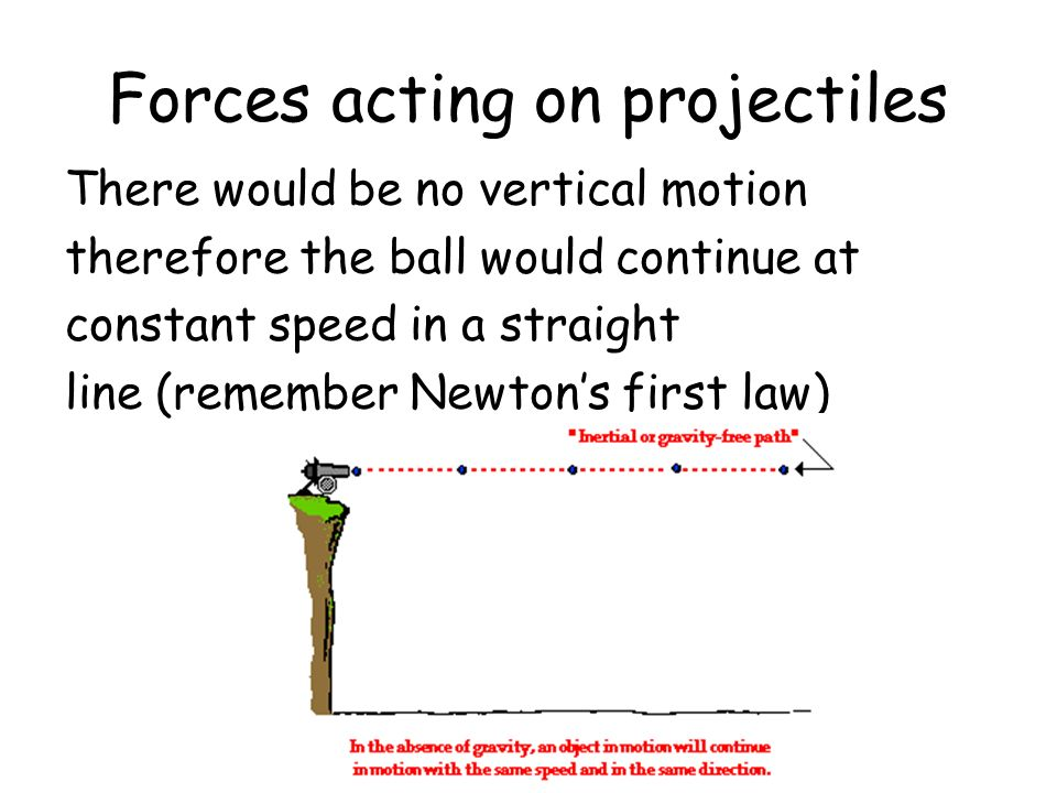 Forces acting on projectiles There would be no vertical motion therefore the ball would continue at constant speed in a straight line (remember Newton