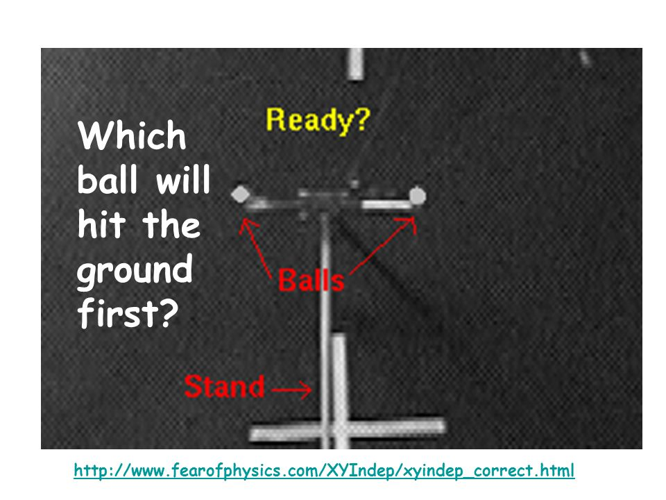http://www.fearofphysics.com/XYIndep/xyindep_correct.html Which ball will hit the ground first?