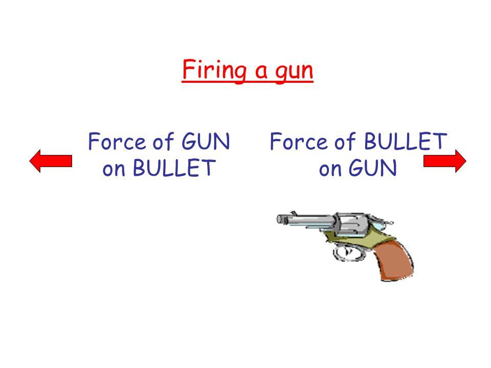 Force of GUN on BULLET Firing a gun Force of BULLET on GUN