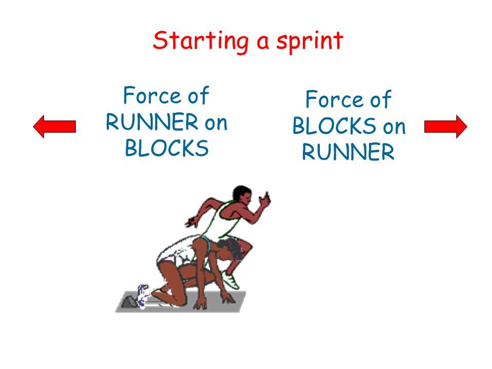 Force of RUNNER on BLOCKS Starting a sprint Force of BLOCKS on RUNNER