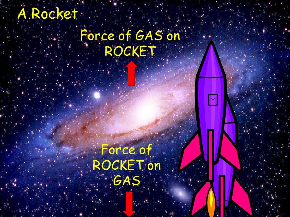 A Rocket Force of ROCKET on GAS Force of GAS on ROCKET