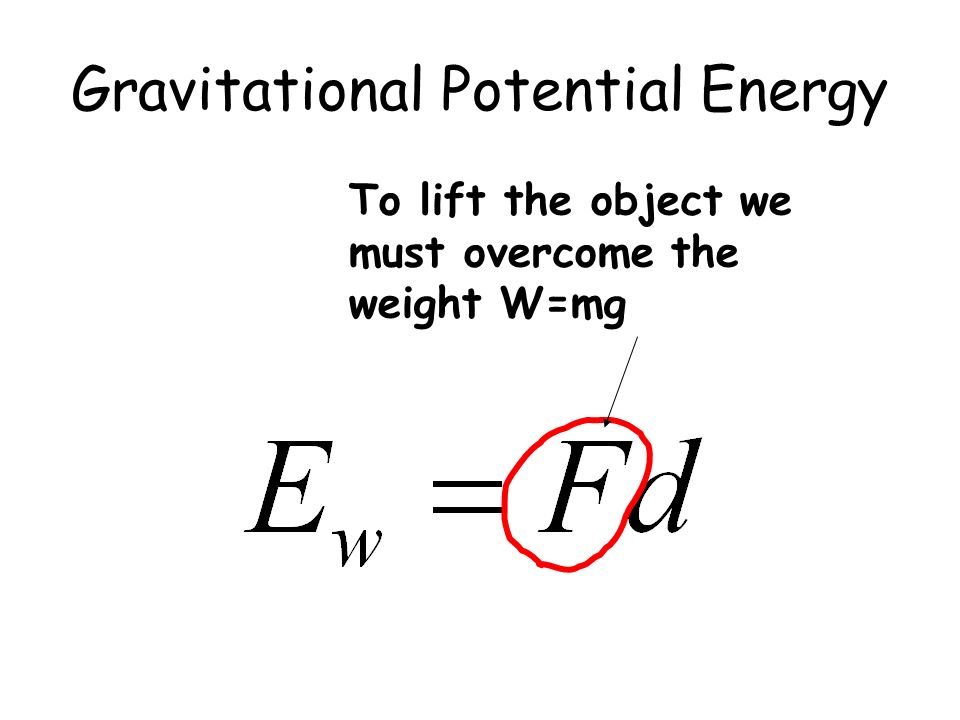 Gravitational Potential Energy To lift the object we must overcome the weight W=mg