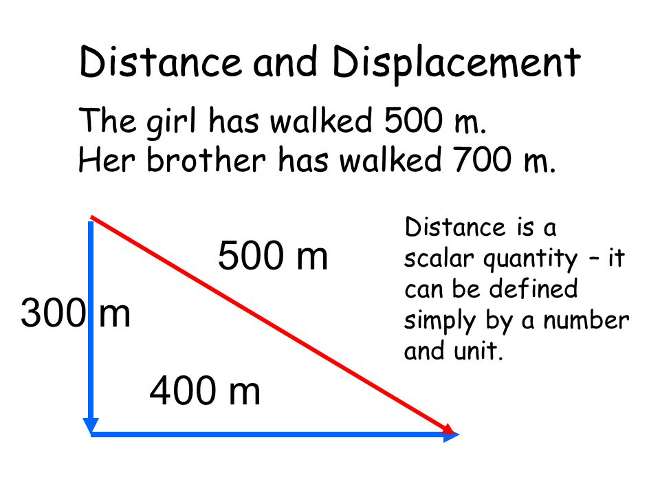 Distance and Displacement The girl has walked 500 m. Her brother has walked 700 m. 500 m 300 m 400 m Distance is a scalar quantity – it can be defined