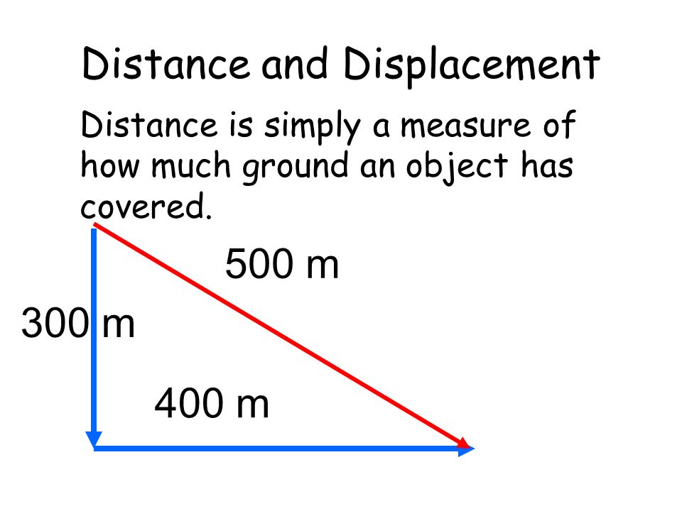 Distance and Displacement Distance is simply a measure of how much ground an object has covered. 500 m 300 m 400 m