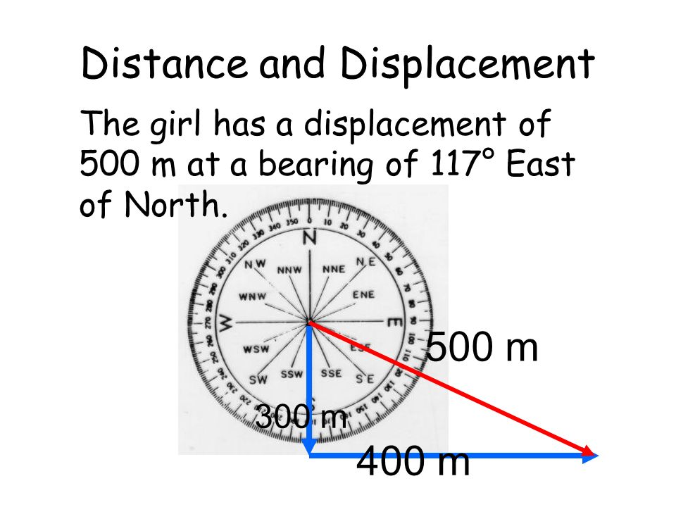 Distance and Displacement The girl has a displacement of 500 m at a bearing of 117° East of North. 500 m 300 m 400 m