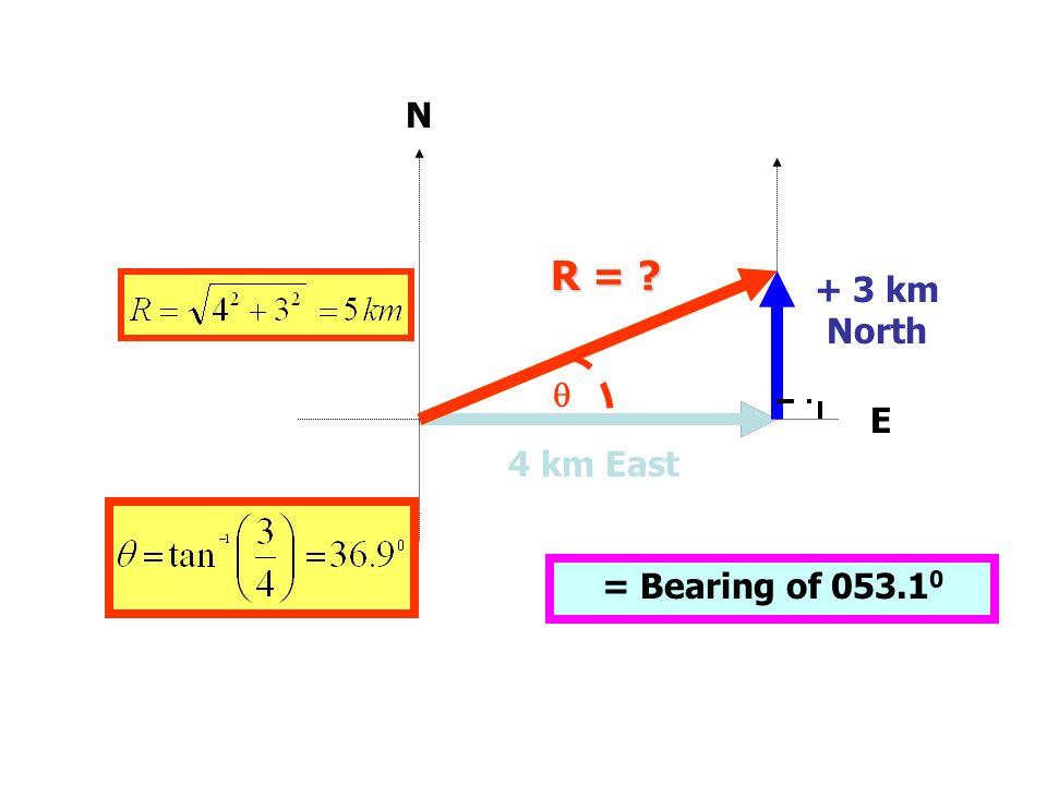 N E 4 km East + 3 km North R = ? = Bearing of 053.1 0
