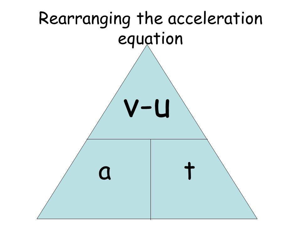 Rearranging the acceleration equation v-u a t