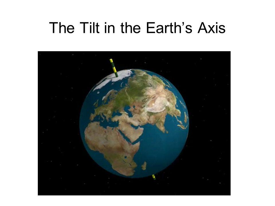 The Tilt in the Earths Axis