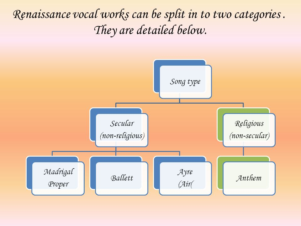 Renaissance vocal works can be split in to two categories. They are detailed below. Song type Secular (non-religious) Madrigal Proper Ballett Ayre (Ai