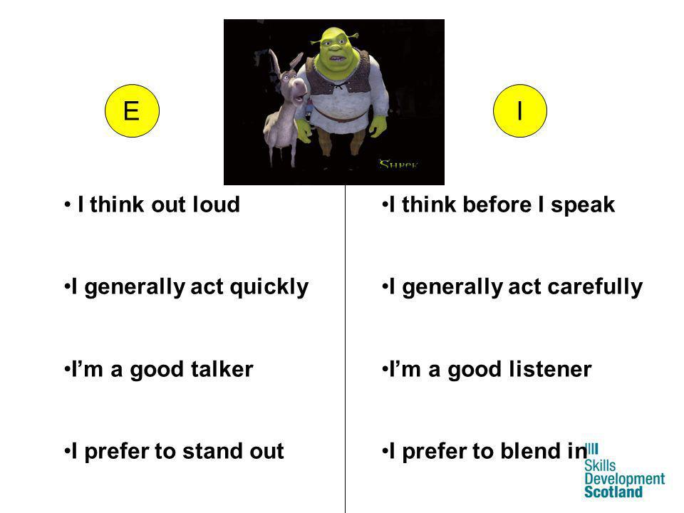 EI I think out loud I generally act quickly Im a good talker I prefer to stand out I think before I speak I generally act carefully Im a good listener