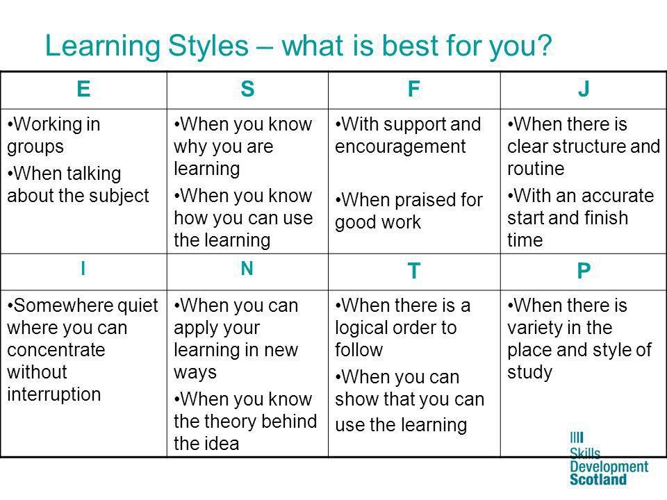 Learning Styles – what is best for you? ESFJ Working in groups When talking about the subject When you know why you are learning When you know how you