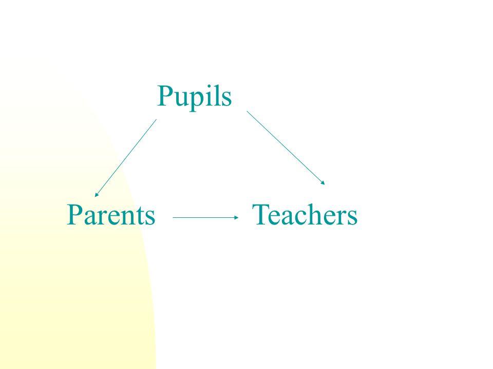 Pupils ParentsTeachers