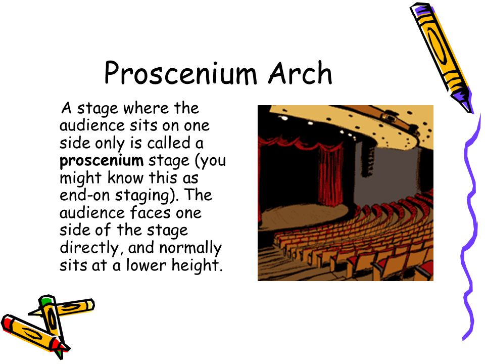 Proscenium Arch A stage where the audience sits on one side only is called a proscenium stage (you might know this as end-on staging). The audience fa