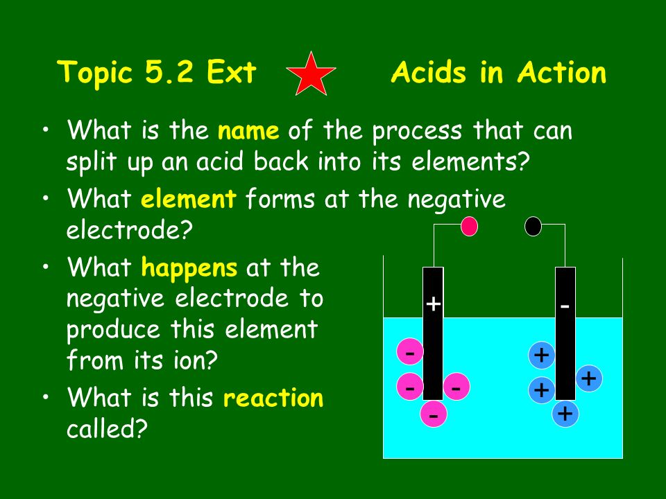 Topic 5.2 ExtAcids in Action What is the name of the process that can split up an acid back into its elements? What element forms at the negative elec