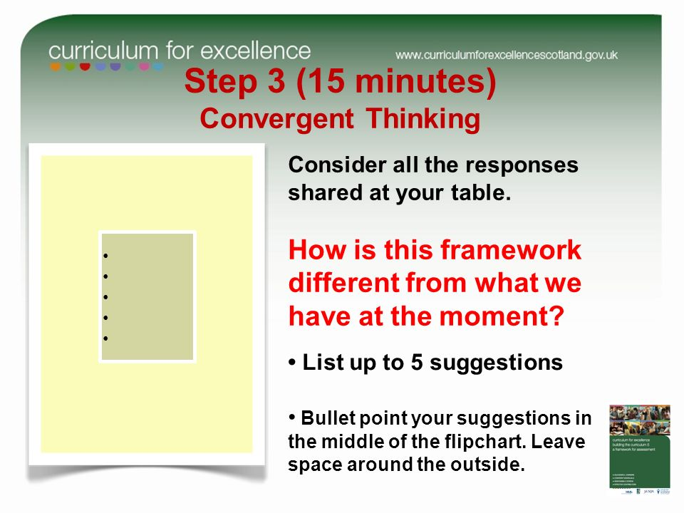 Step 3 (15 minutes) Convergent Thinking Consider all the responses shared at your table.