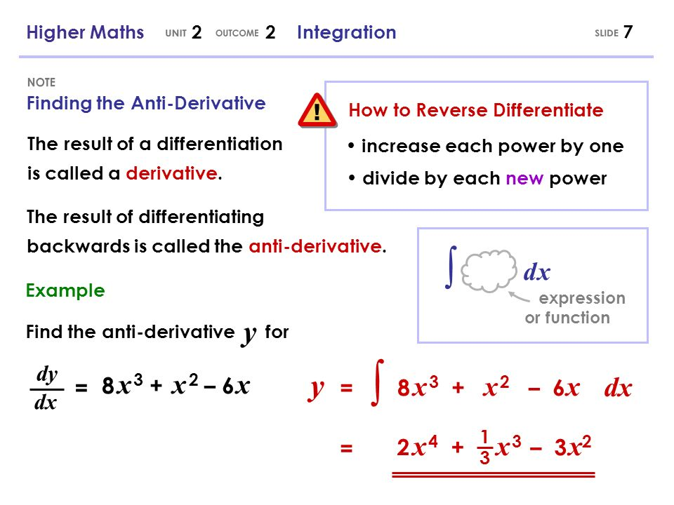 Higher Maths 2 2 Integration8 The Constant of Integration When differentiating, part of an expression is often lost.