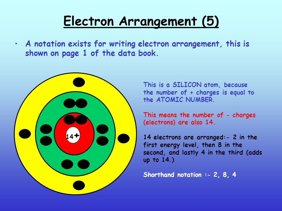 Electron Arrangement (5) A notation exists for writing electron arrangement, this is shown on page 1 of the data book.
