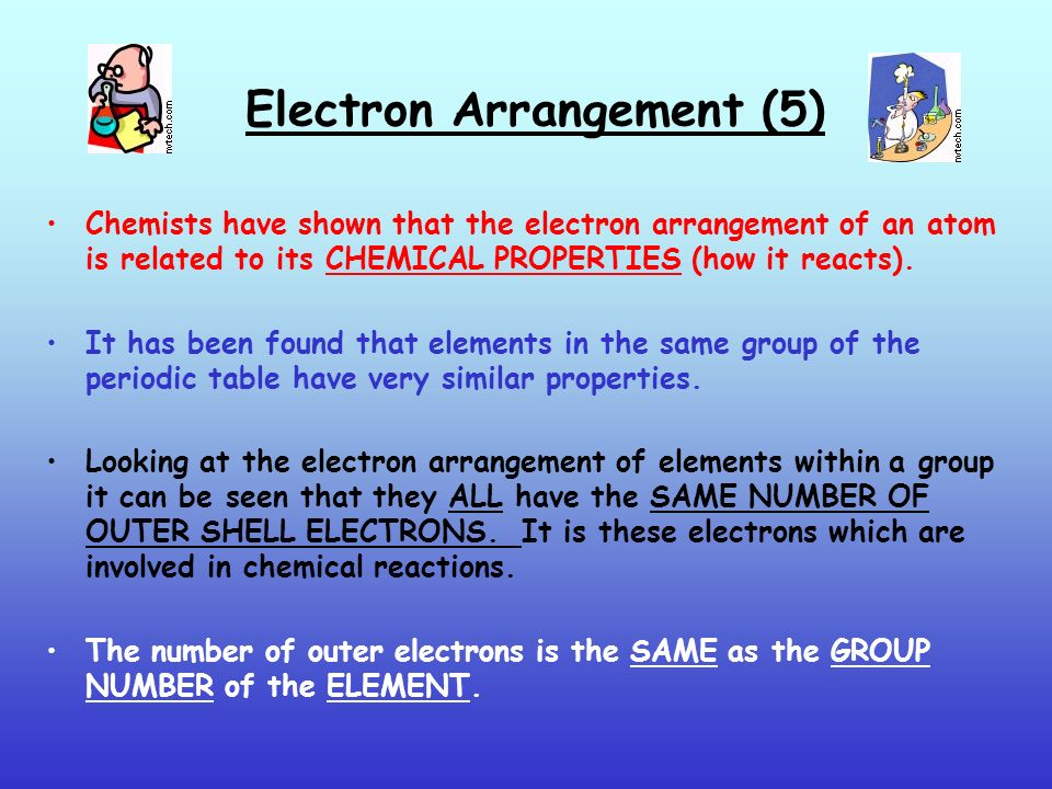 Electron Arrangement (5) Chemists have shown that the electron arrangement of an atom is related to its CHEMICAL PROPERTIES (how it reacts).