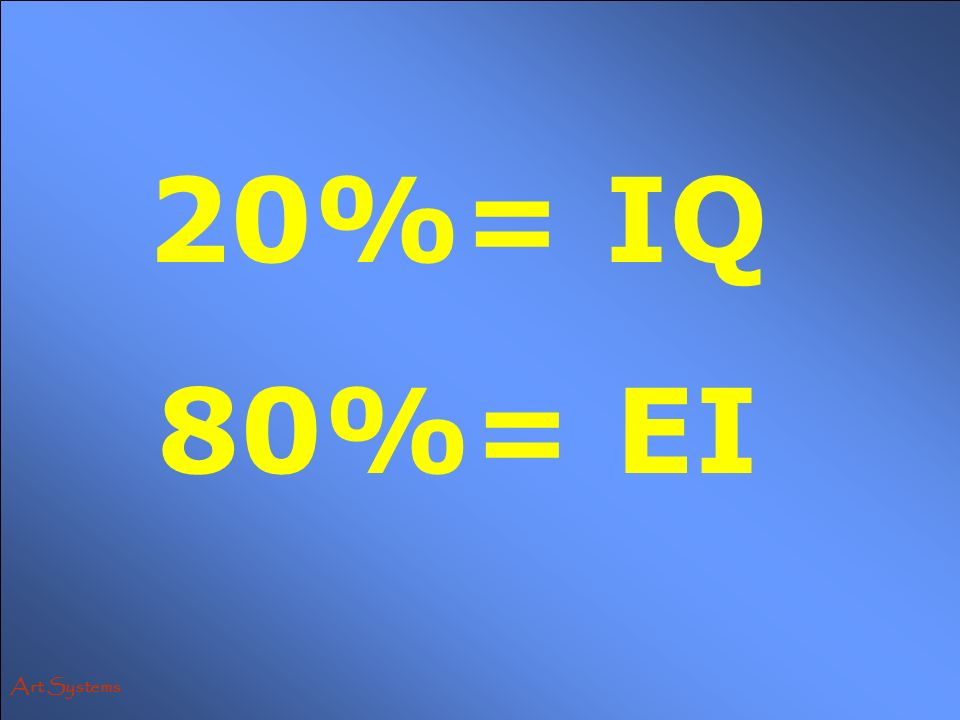 Art Systems 20%= IQ 80%= EI