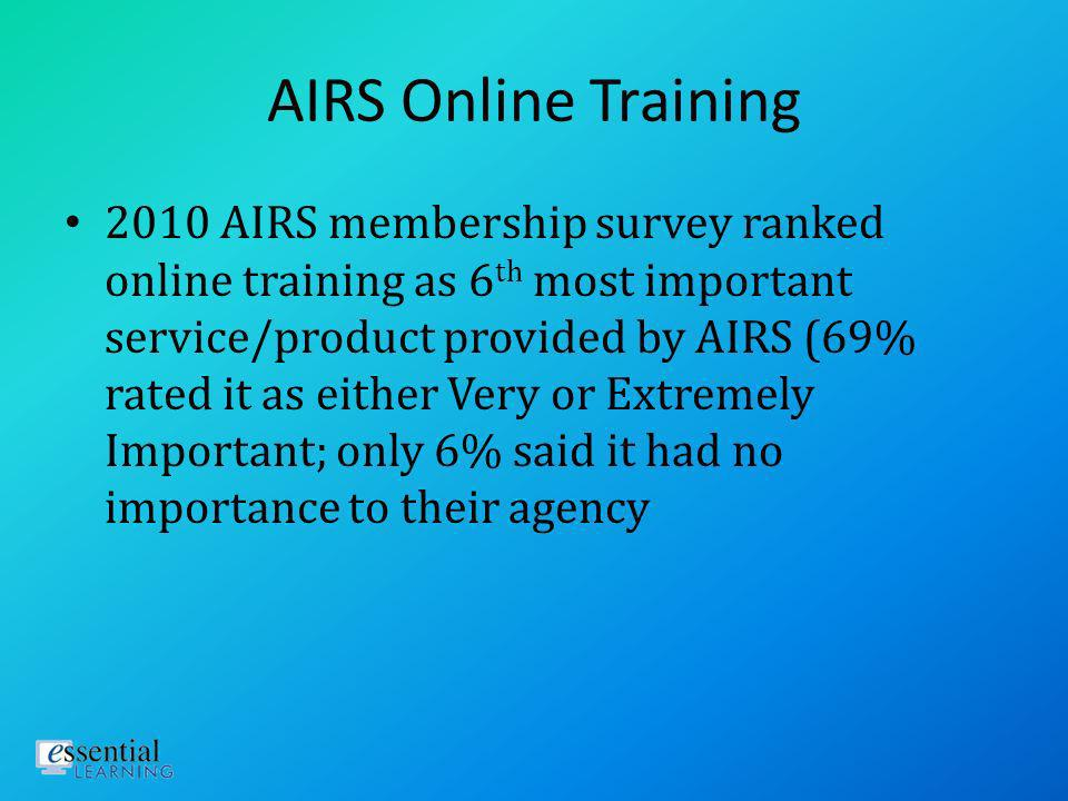 AIRS Online Training Advantages of Organizational Training Portals Clarity for training budget as annual fee No need to dig out the credit card 24/7 a