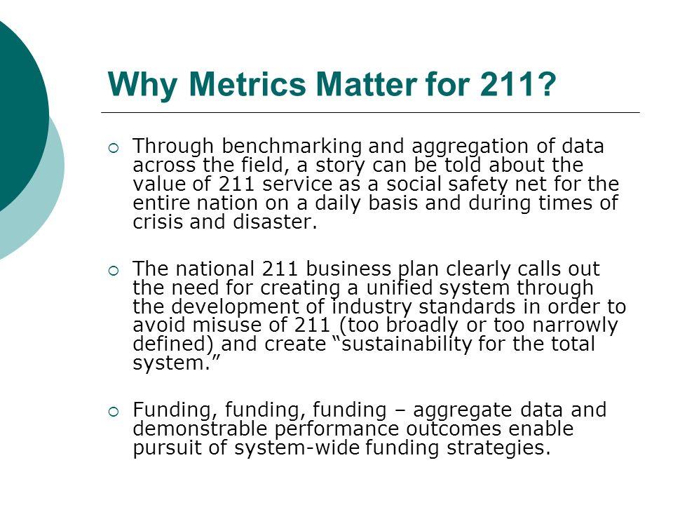 Why Metrics Matter for 211.