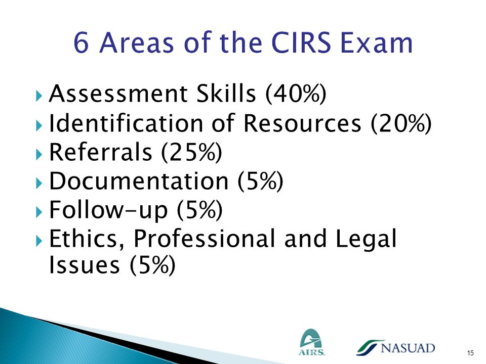 Assessment Skills (40%) Identification of Resources (20%) Referrals (25%) Documentation (5%) Follow-up (5%) Ethics, Professional and Legal Issues (5%)