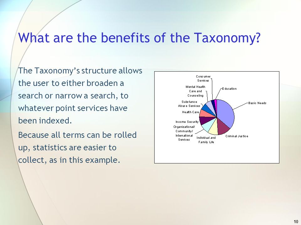 10 What are the benefits of the Taxonomy.