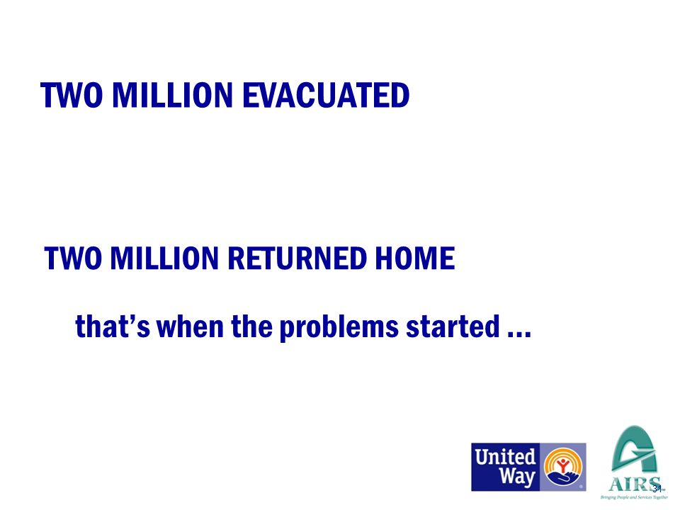 31 TWO MILLION EVACUATED TWO MILLION RETURNED HOME thats when the problems started …
