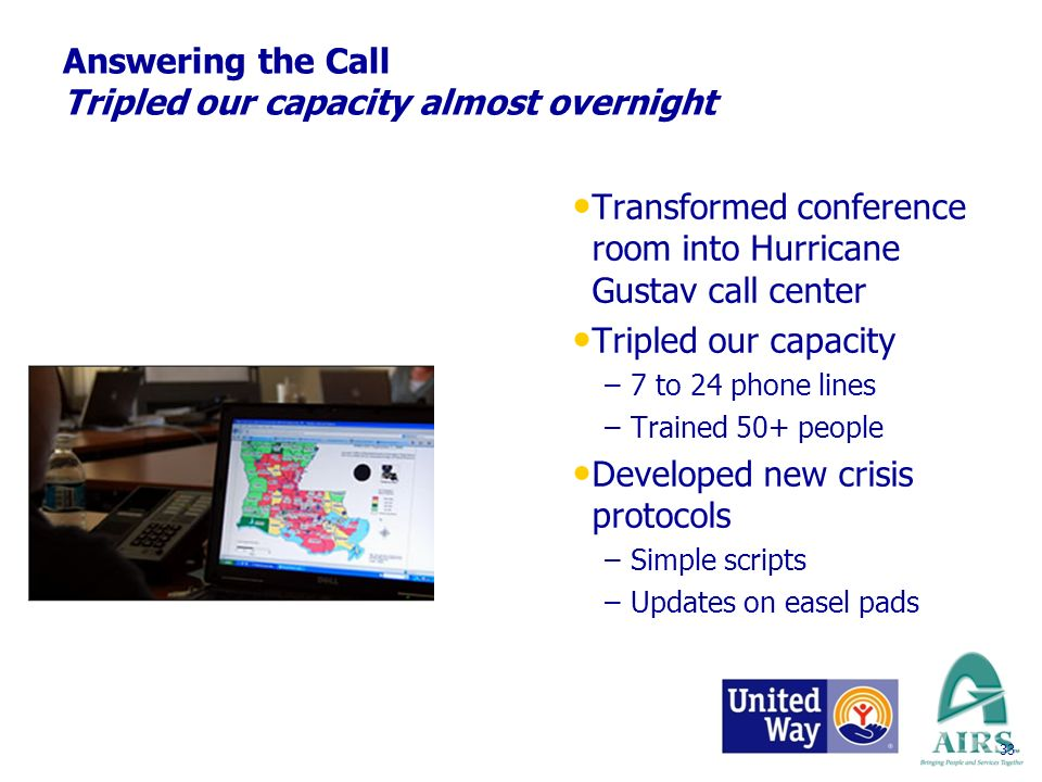33 Answering the Call Tripled our capacity almost overnight Transformed conference room into Hurricane Gustav call center Tripled our capacity – –7 to 24 phone lines – –Trained 50+ people Developed new crisis protocols – –Simple scripts – –Updates on easel pads