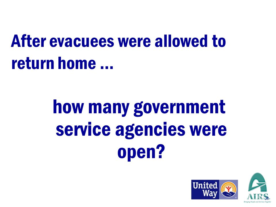 38 After evacuees were allowed to return home … how many government service agencies were open