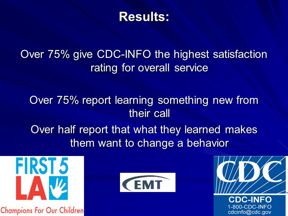 Results: Over 75% give CDC-INFO the highest satisfaction rating for overall service Over 75% report learning something new from their call Over half report that what they learned makes them want to change a behavior