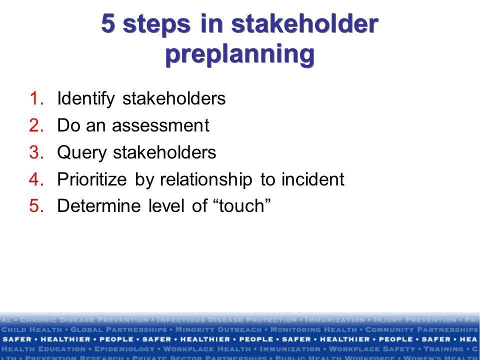 5 steps in stakeholder preplanning 1.Identify stakeholders 2.Do an assessment 3.Query stakeholders 4.Prioritize by relationship to incident 5.Determin