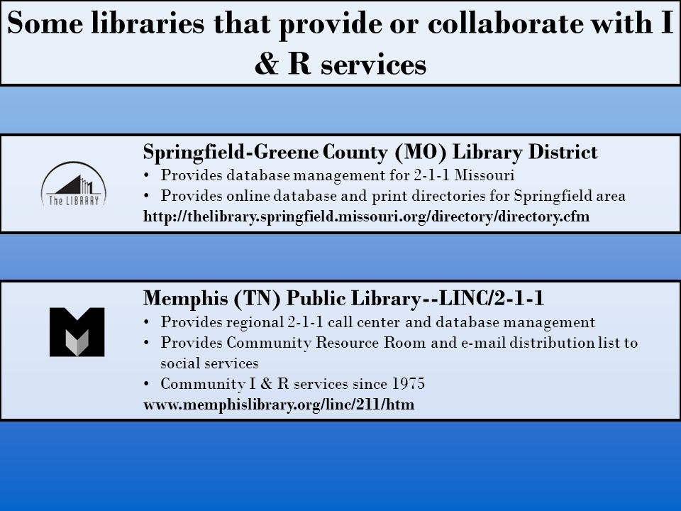 Some libraries that provide or collaborate with I & R services Springfield-Greene County (MO) Library District Provides database management for 2-1-1 Missouri Provides online database and print directories for Springfield area http://thelibrary.springfield.missouri.org/directory/directory.cfm Memphis (TN) Public Library--LINC/2-1-1 Provides regional 2-1-1 call center and database management Provides Community Resource Room and e-mail distribution list to social services Community I & R services since 1975 www.memphislibrary.org/linc/211/htm
