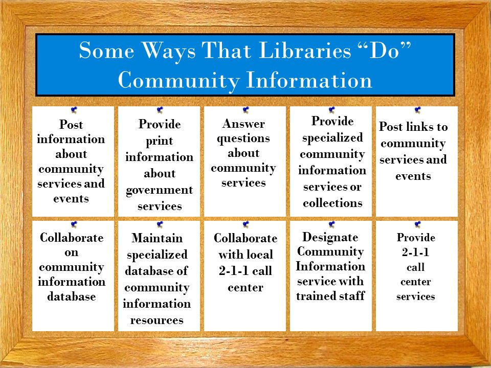 Some Ways That Libraries Do Community Information Post information about community services and events Provide print information about government services Answer questions about community services Provide specialized community information services or collections Post links to community services and events Collaborate on community information database Maintain specialized database of community information resources Collaborate with local 2-1-1 call center Designate Community Information service with trained staff Provide 2-1-1 call center services