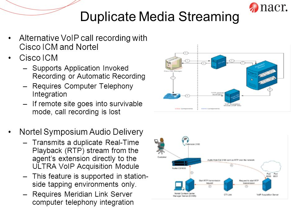 Duplicate Media Streaming Alternative VoIP call recording with Cisco ICM and Nortel Cisco ICM –Supports Application Invoked Recording or Automatic Rec