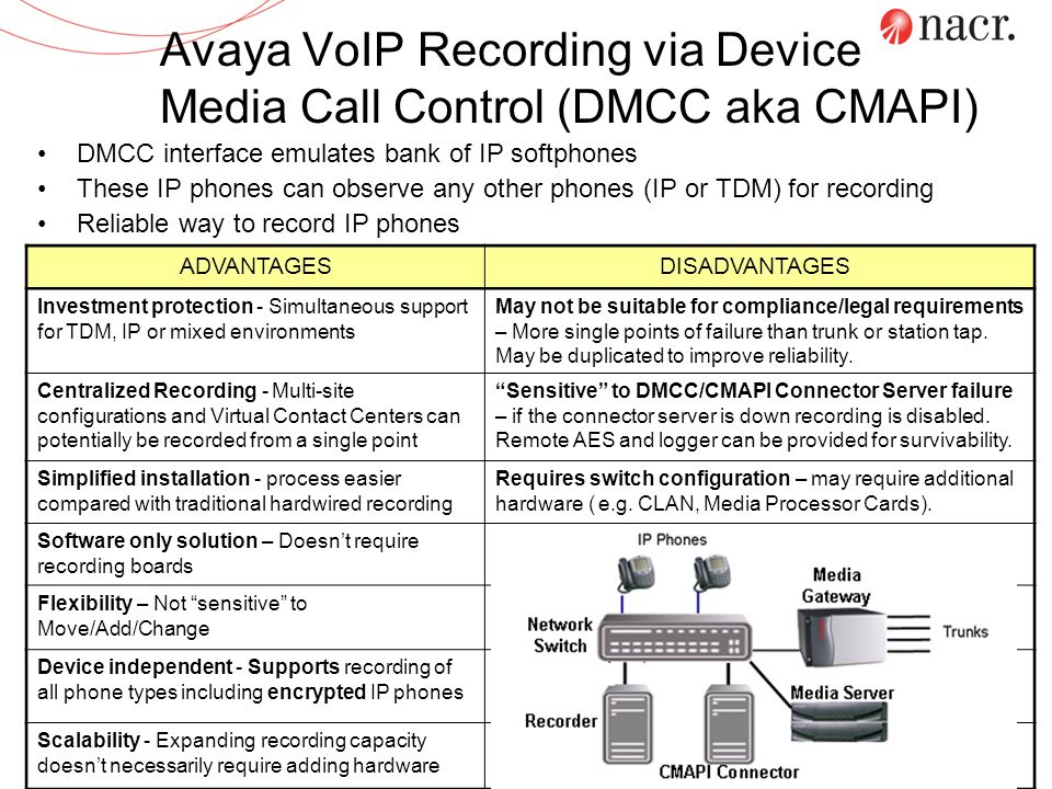 Avaya VoIP Recording via Device Media Call Control (DMCC aka CMAPI) DMCC interface emulates bank of IP softphones These IP phones can observe any othe