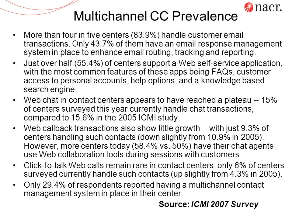 Multichannel CC Prevalence More than four in five centers (83.9%) handle customer email transactions. Only 43.7% of them have an email response manage