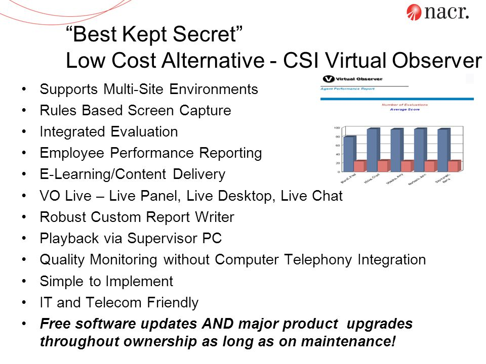 Best Kept Secret Low Cost Alternative - CSI Virtual Observer Supports Multi-Site Environments Rules Based Screen Capture Integrated Evaluation Employe