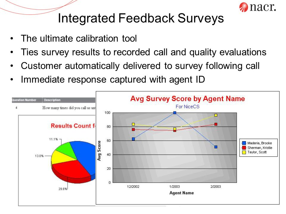 Integrated Feedback Surveys The ultimate calibration tool Ties survey results to recorded call and quality evaluations Customer automatically delivere